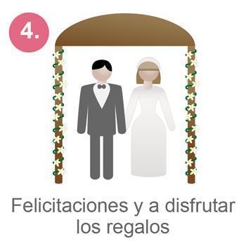 Confites, Sistema de Lista de Regalos | Casamientos Online