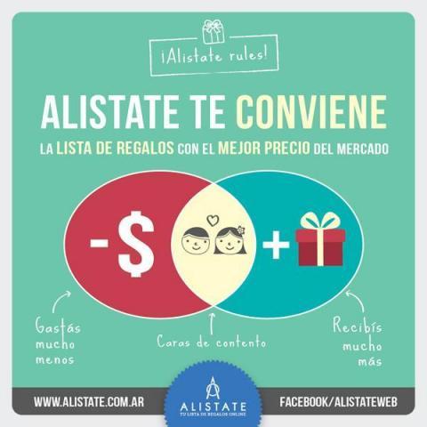 ¡Alistate tiene el mejor precio del mercado!
