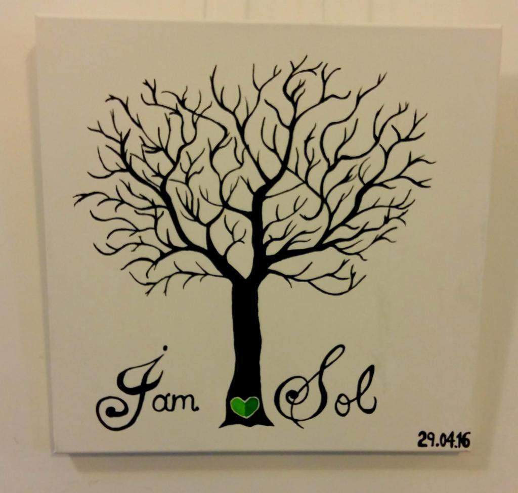 Árbol de firmas
